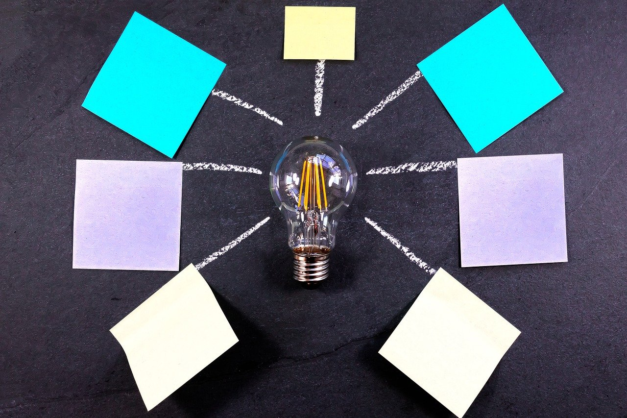 post it, brainstorming, teamwork